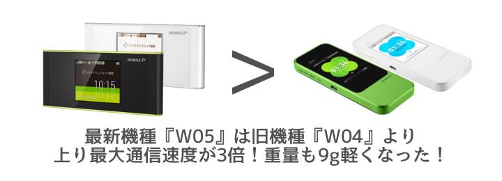 W05とW04の性能差