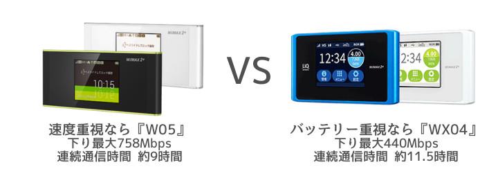 W05とWX04の比較