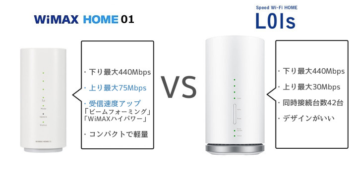 WiMAX HOME 01とL01sを比較