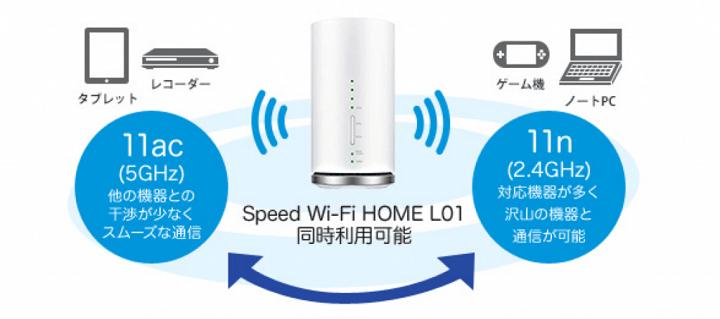 HOME L01sは複数端末の同時接続に強い