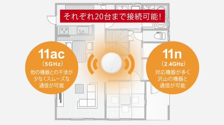 WiMAX2+『HOME L01s』のエリアは広い