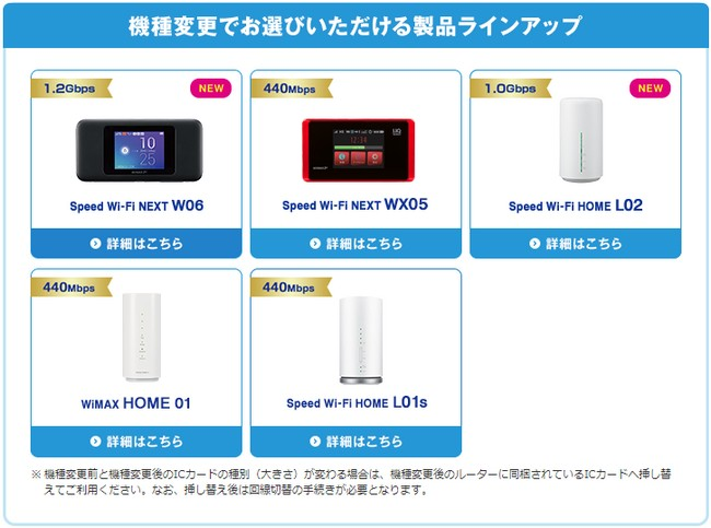 WiMAX2+の機種一覧